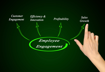 How engaging leaders lead to engaged employees and higher profits
